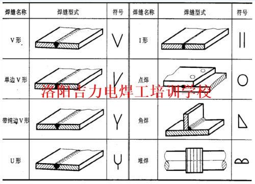 基本手法图